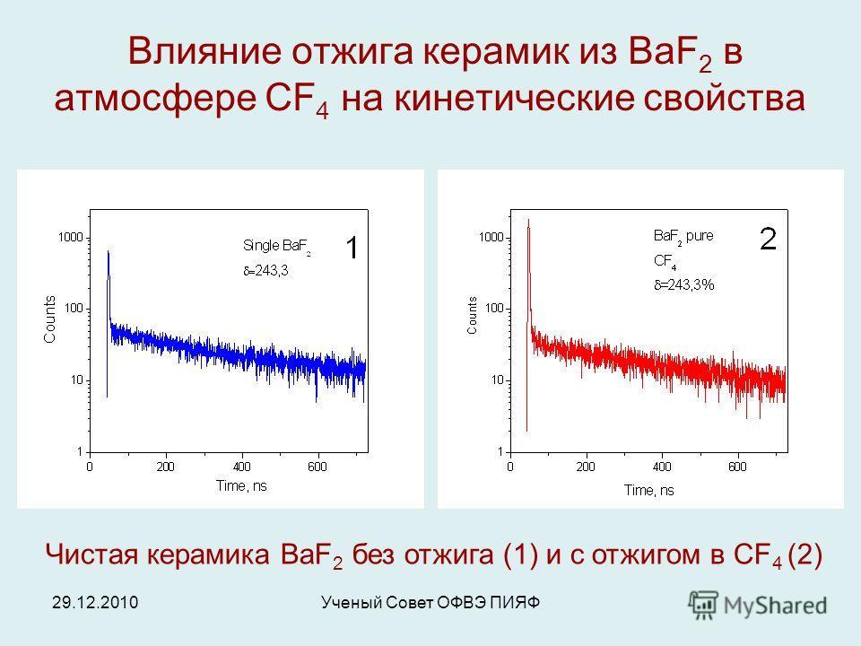 Влияние отжига керамик из BaF 2 в атмосфере CF 4 на кинетические свойства Чистая керамика BaF 2 без отжига (1) и с отжигом в CF 4 (2) Ученый Совет ОФВЭ ПИЯФ29.12.2010