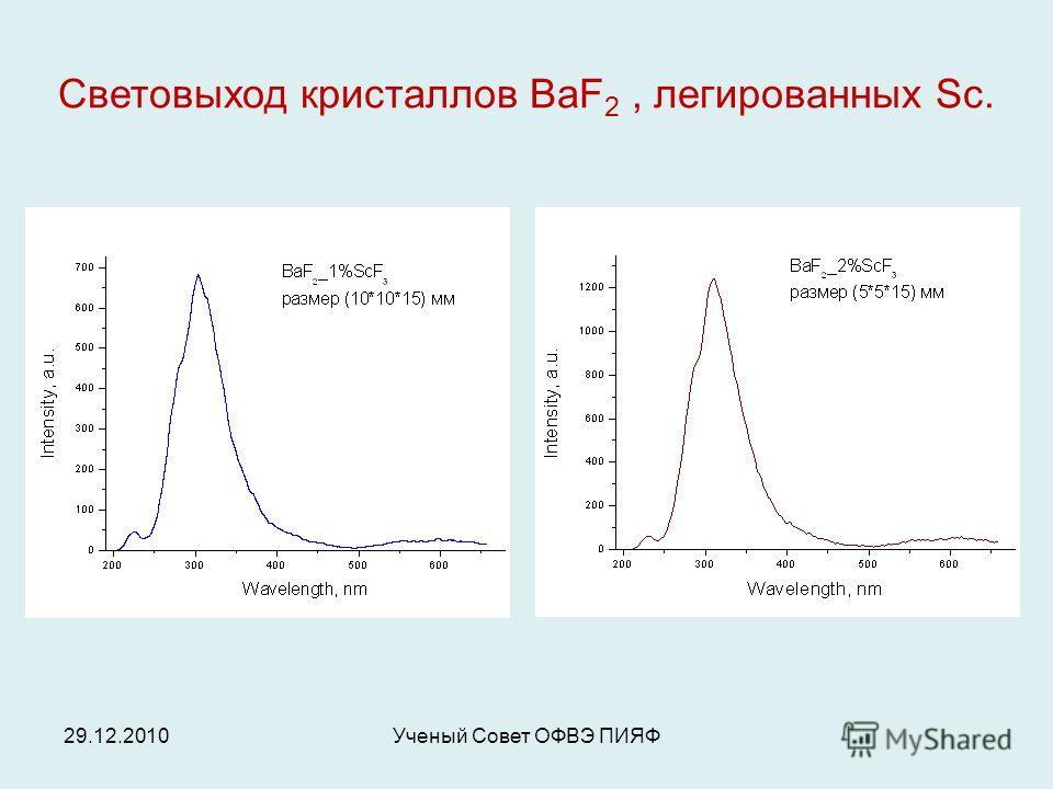 Световыход кристаллов BaF 2, легированных Sc. Ученый Совет ОФВЭ ПИЯФ29.12.2010