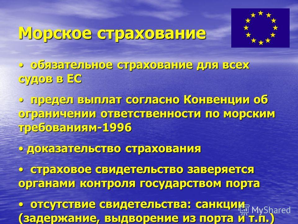 Возмещение ущерба пассажирам Афинская Конвенция 2002 г. в законодательстве ЕС Афинская Конвенция 2002 г. в законодательстве ЕС пересмотренные правила ответственности перевозчика пересмотренные правила ответственности перевозчика обязательная система