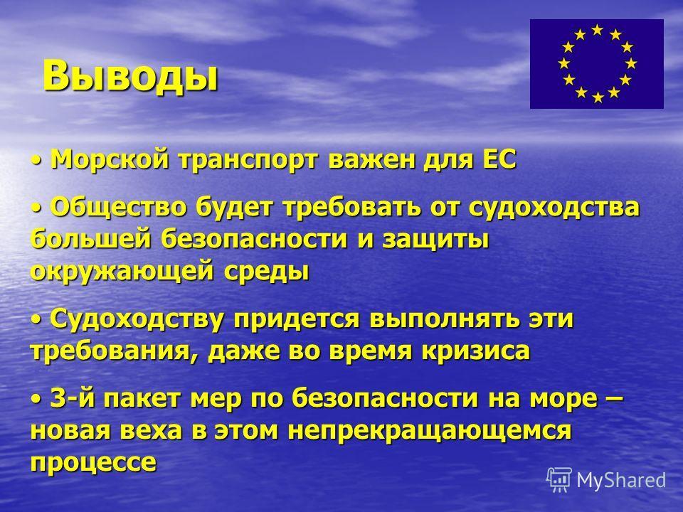 Морское страхование обязательное страхование для всех судов в ЕС обязательное страхование для всех судов в ЕС предел выплат согласно Конвенции об ограничении ответственности по морским требованиям-1996 предел выплат согласно Конвенции об ограничении