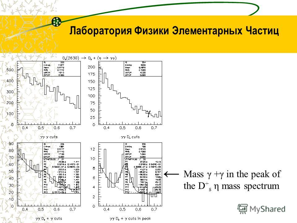 Лаборатория Физики Элементарных Частиц Mass γ +γ in the peak of the D + s η mass spectrum γ