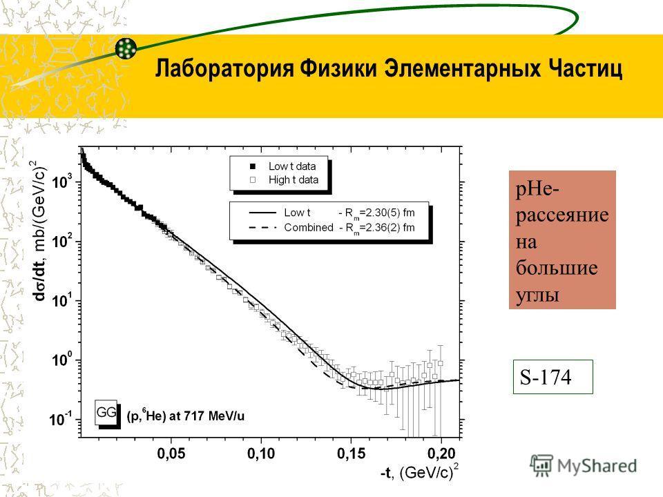 Лаборатория Физики Элементарных Частиц pHe- рассеяние на большие углы S-174