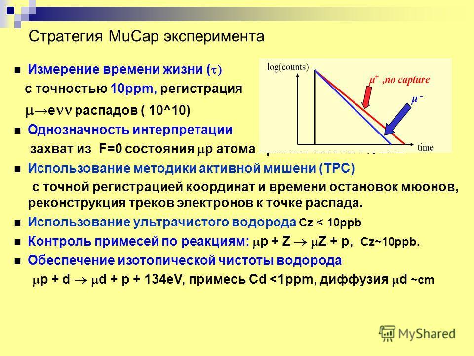 Стратегия MuCap эксперимента Измерение времени жизни ( с точностью 10ppm, регистрация e распадов ( 10^10) Однозначность интерпретации захват из F=0 состояния p атома при плотности 1% LH2 Использование методики активной мишени (TPC) с точной регистрац