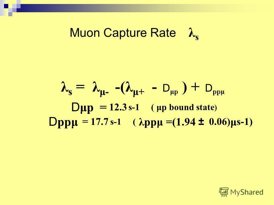 Muon Capture Rate λ s λ s = λ μ- -(λ μ+ - D μp ) + D ppμ D μp = 12.3 s-1 ( μp bound state ) D ppμ = 17.7 s-1 ( λppμ =(1.94 ± 0.06) μ s-1)