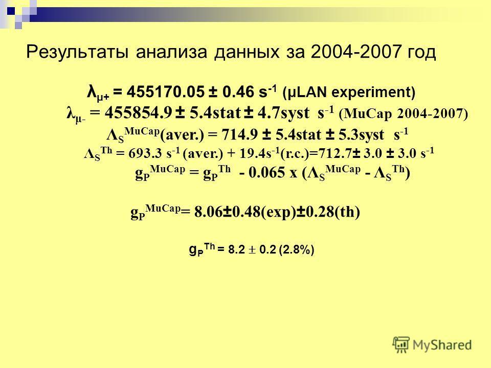 Результаты анализа данных за 2004-2007 год λ μ+ = 455170.05 ± 0.46 s -1 (μLAN experiment) λ μ- = 455854.9 ± 5.4stat ± 4.7syst s -1 (MuCap 2004-2007) Λ S MuCap (aver.) = 714.9 ± 5.4stat ± 5.3syst s -1 Λ S Th = 693.3 s -1 (aver.) + 19.4s -1 (r.c.)=712.