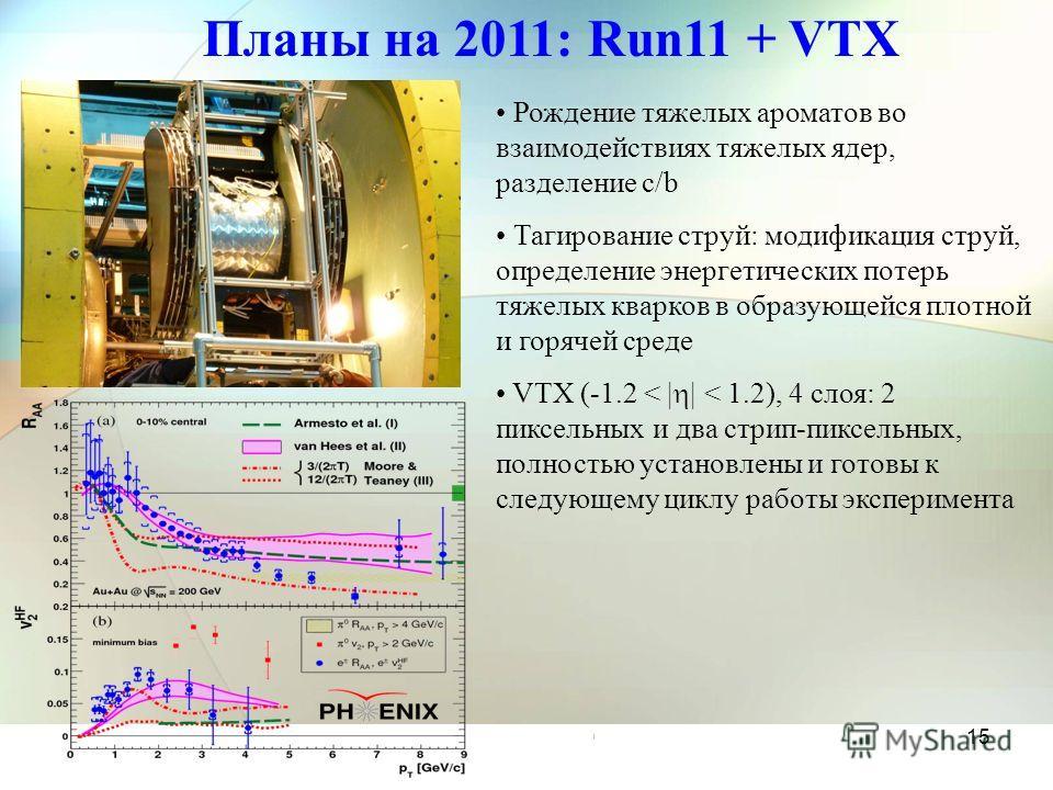 Сессия ОФВЭ15 Планы на 2011: Run11 + VTX Рождение тяжелых ароматов во взаимодействиях тяжелых ядер, разделение c/b Тагирование струй: модификация струй, определение энергетических потерь тяжелых кварков в образующейся плотной и горячей среде VTX (-1.