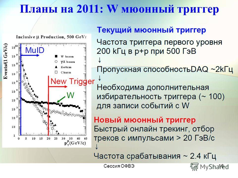 Сессия ОФВЭ16 Планы на 2011: W мюонный триггер