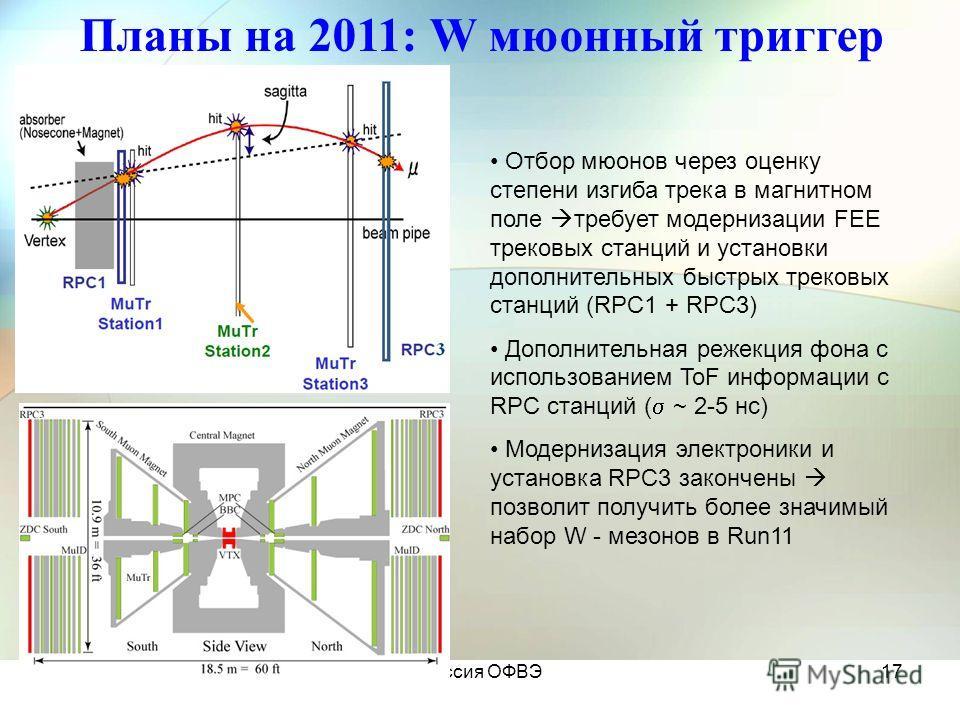 Сессия ОФВЭ17 Планы на 2011: W мюонный триггер Отбор мюонов через оценку степени изгиба трека в магнитном поле требует модернизации FEE трековых станций и установки дополнительных быстрых трековых станций (RPC1 + RPC3) Дополнительная режекция фона с