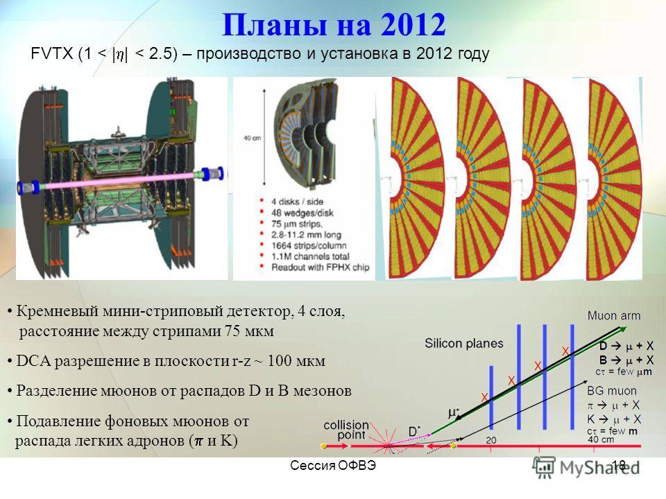 Сессия ОФВЭ18 Планы на 2012 FVTX (1 < | | < 2.5) – производство и установка в 2012 году Кремневый мини-стриповый детектор, 4 слоя, расстояние между стрипами 75 мкм DCA разрешение в плоскости r-z ~ 100 мкм Разделение мюонов от распадов D и B мезонов П
