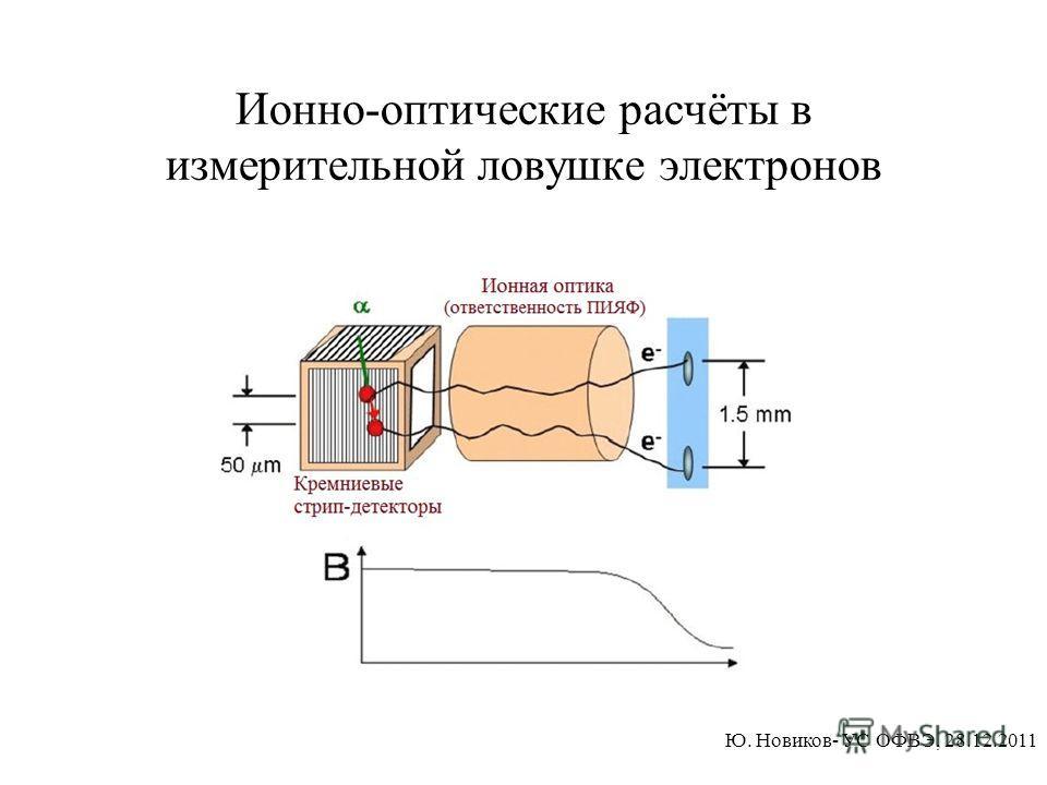 Ионно-оптические расчёты в измерительной ловушке электронов Ю. Новиков- УС ОФВЭ, 28.12.2011
