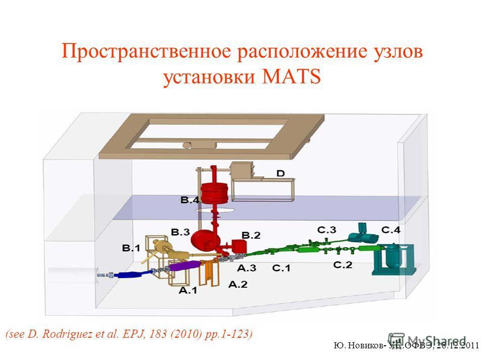 Пространственное расположение узлов установки MATS (see D. Rodriguez et al. EPJ, 183 (2010) pp.1-123) Ю. Новиков- У.С.ОФВЭ, 28.12.2011