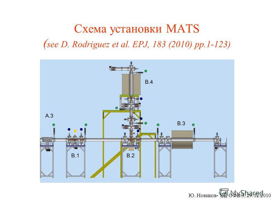 Схема установки MATS ( see D. Rodriguez et al. EPJ, 183 (2010) pp.1-123) Ю. Новиков- У.С.ОФВЭ, 29.12.2010