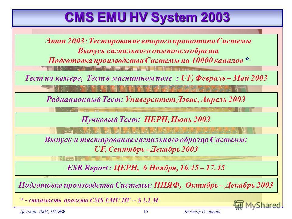 Декабрь 2003, ПИЯФВиктор Головцов15 CMS EMU HV System 2003 * - стоимость проекта CMS EMU HV ~ $ 1.1 M Этап 2003: Тестирование второго прототипа Системы Выпуск сигнального опытного образца Подготовка производства Системы на 10000 каналов * Тест на кам