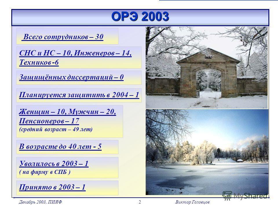 Декабрь 2003, ПИЯФВиктор Головцов2 ОРЭ 2003 Всего сотрудников – 30 СНС и НС – 10, Инженеров – 14, Техников -6 Защищённых диссертаций – 0 Женщин – 10, Мужчин – 20, Пенсионеров – 17 (средний возраст – 49 лет) В возрасте до 40 лет - 5 Уволилось в 2003 –