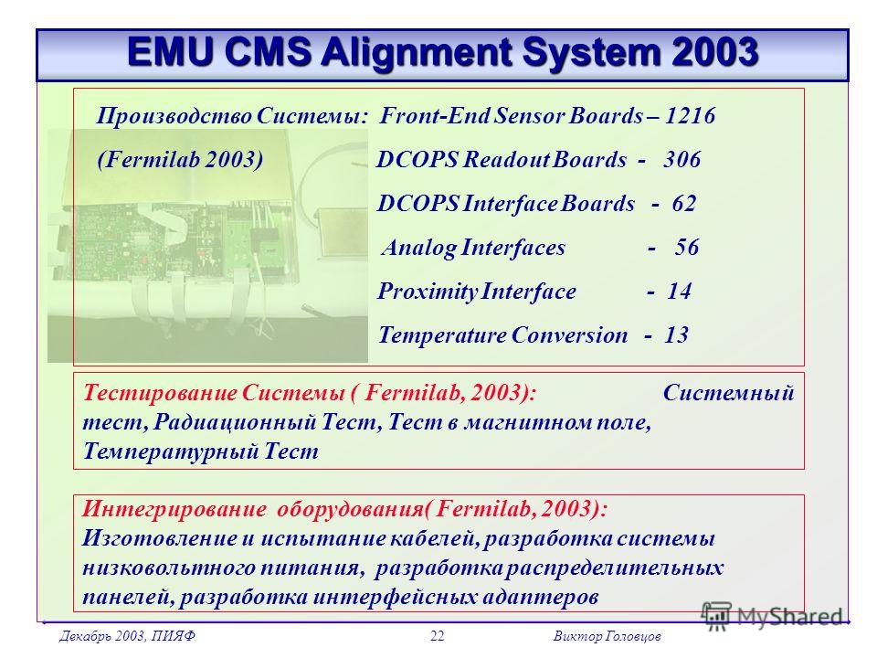 Декабрь 2003, ПИЯФВиктор Головцов22 EMU CMS Alignment System 2003 Производство Системы: Front-End Sensor Boards – 1216 (Fermilab 2003) DCOPS Readout Boards - 306 DCOPS Interface Boards - 62 Analog Interfaces - 56 Proximity Interface - 14 Temperature