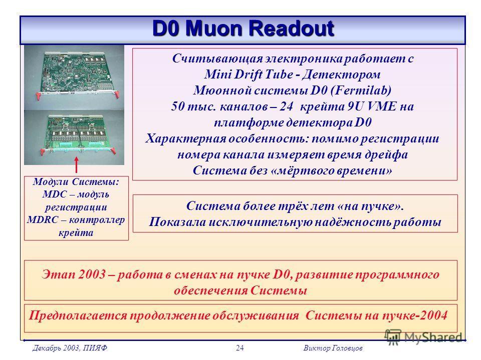 Декабрь 2003, ПИЯФВиктор Головцов24 D0 Muon Readout Считывающая электроника работает с Mini Drift Tube - Детектором Мюонной системы D0 (Fermilab) 50 тыс. каналов – 24 крейта 9U VME на платформе детектора D0 Характерная особенность: помимо регистрации