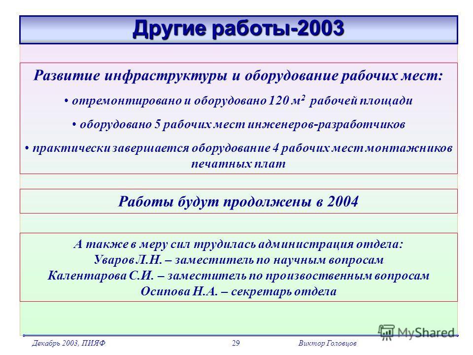 Декабрь 2003, ПИЯФВиктор Головцов29 Другие работы-2003 Развитие инфраструктуры и оборудование рабочих мест: отремонтировано и оборудовано 120 м 2 рабочей площади оборудовано 5 рабочих мест инженеров-разработчиков практически завершается оборудование