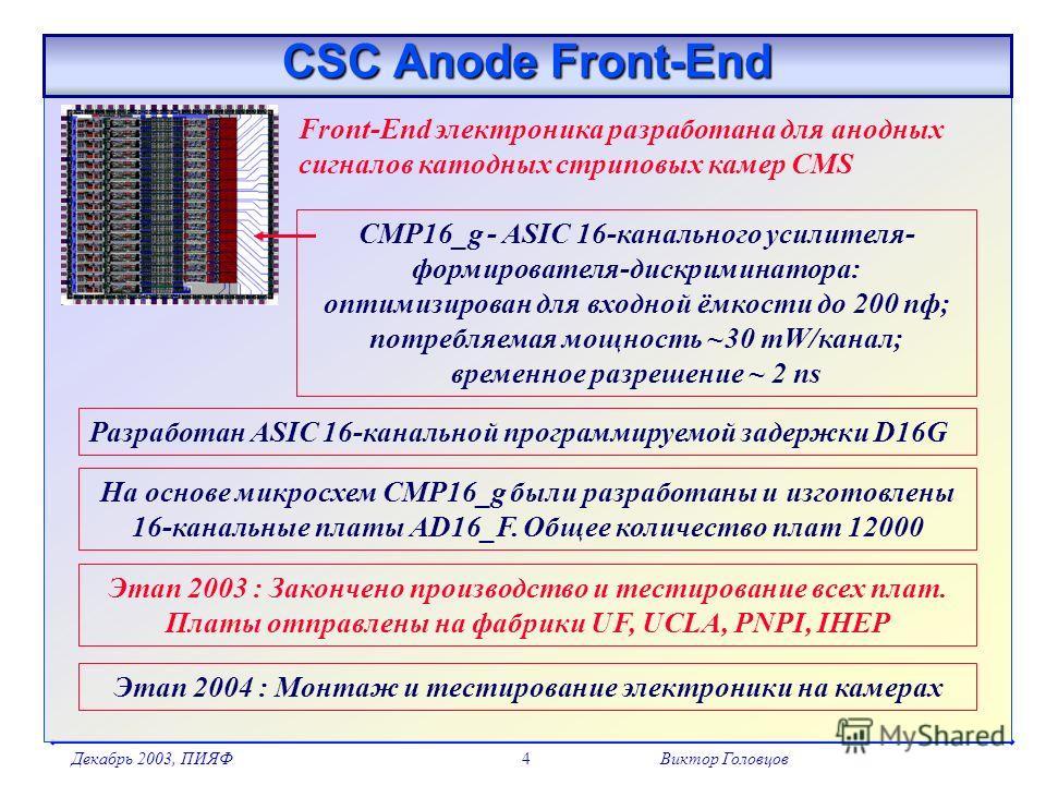 Декабрь 2003, ПИЯФВиктор Головцов4 CSC Anode Front-End Front-End электроника разработана для анодных сигналов катодных стриповых камер CMS СMP16_g - ASIC 16-канального усилителя- формирователя-дискриминатора: оптимизирован для входной ёмкости до 200