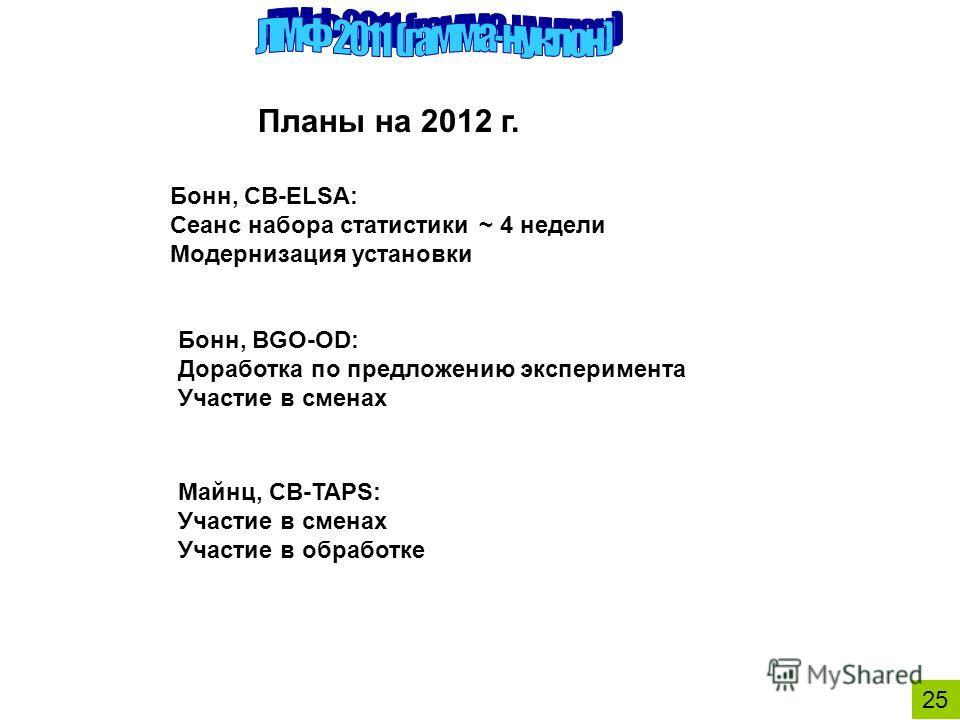 25 Планы на 2012 г. Бонн, CB-ELSA: Сеанс набора статистики ~ 4 недели Модернизация установки Бонн, BGO-OD: Доработка по предложению эксперимента Участие в сменах Майнц, CB-TAPS: Участие в сменах Участие в обработке
