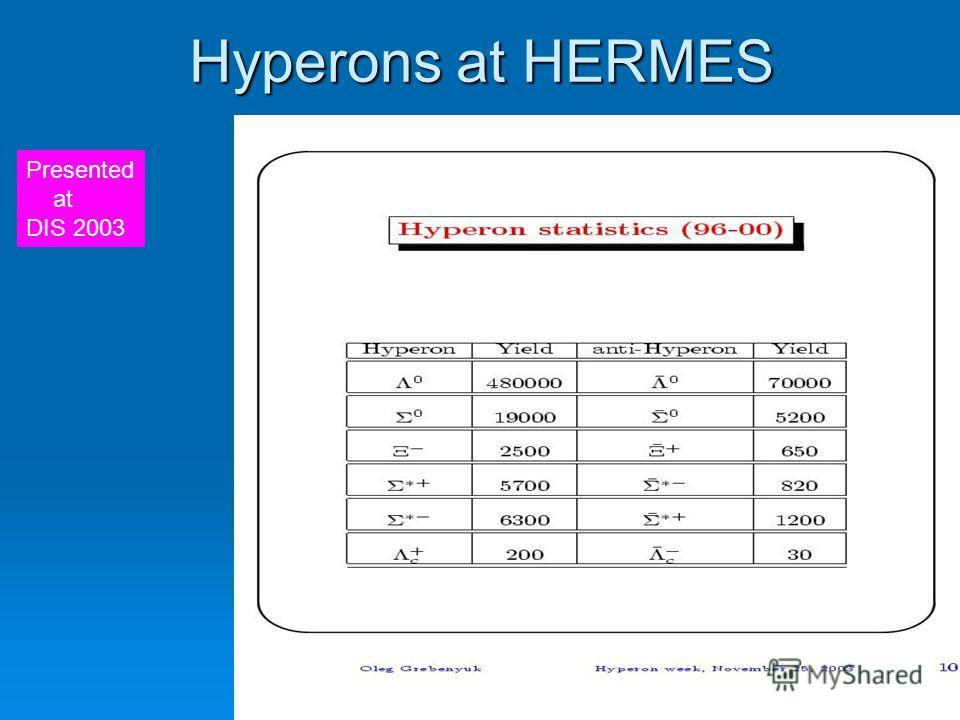 Hyperons at HERMES Presented at DIS 2003