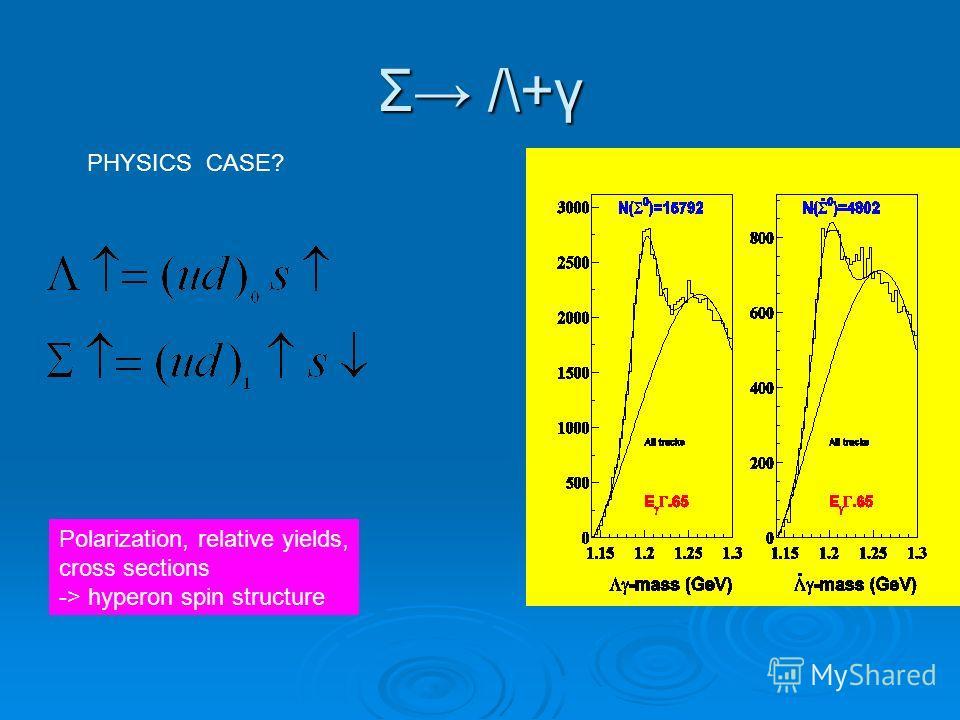 Σ /\+γ Polarization, relative yields, cross sections -> hyperon spin structure PHYSICS CASE?