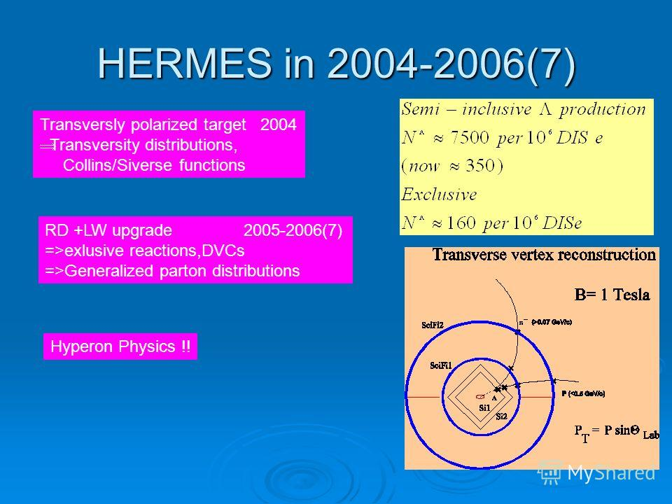 HERMES in 2004-2006(7) Transversly polarized target 2004 Transversity distributions, Collins/Siverse functions RD +LW upgrade 2005-2006(7) =>exlusive reactions,DVCs =>Generalized parton distributions Hyperon Physics !!