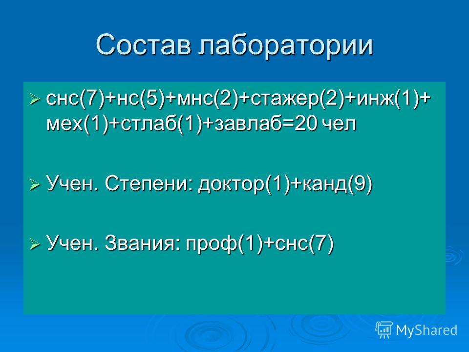 Состав лаборатории снс(7)+нс(5)+мнс(2)+стажер(2)+инж(1)+ мех(1)+стлаб(1)+завлаб=20 чел снс(7)+нс(5)+мнс(2)+стажер(2)+инж(1)+ мех(1)+стлаб(1)+завлаб=20 чел Учен. Степени: доктор(1)+канд(9) Учен. Степени: доктор(1)+канд(9) Учен. Звания: проф(1)+снс(7)