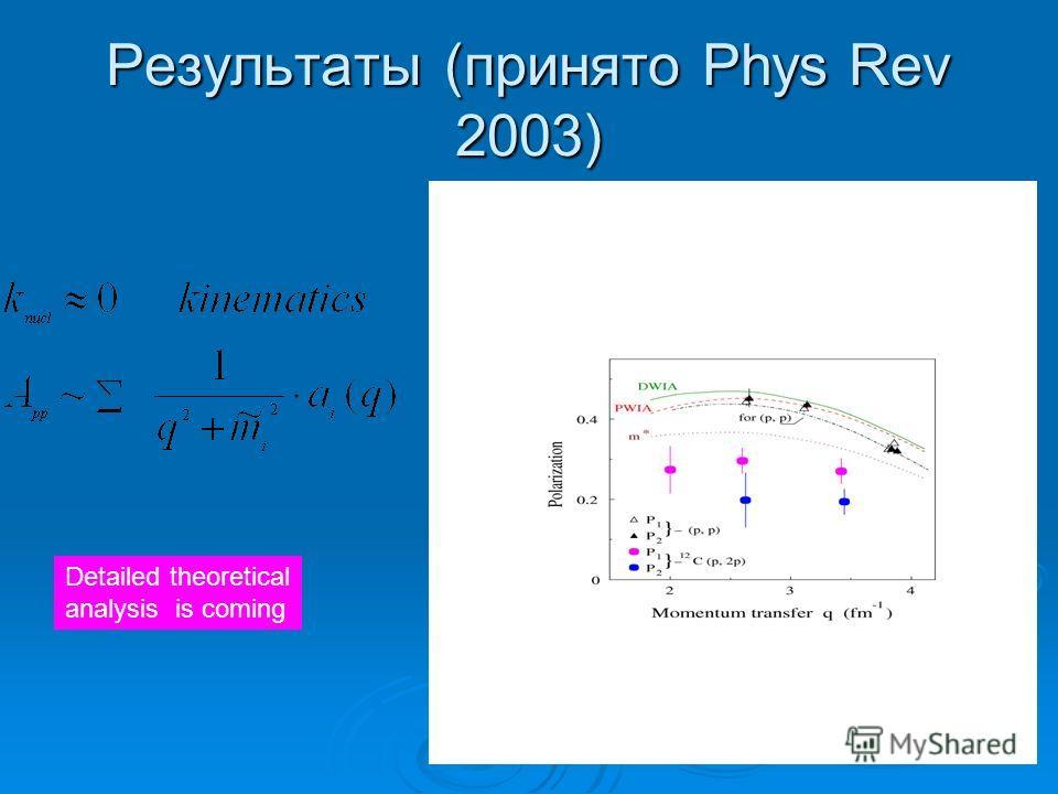 Результаты (принято Phys Rev 2003) Detailed theoretical analysis is coming