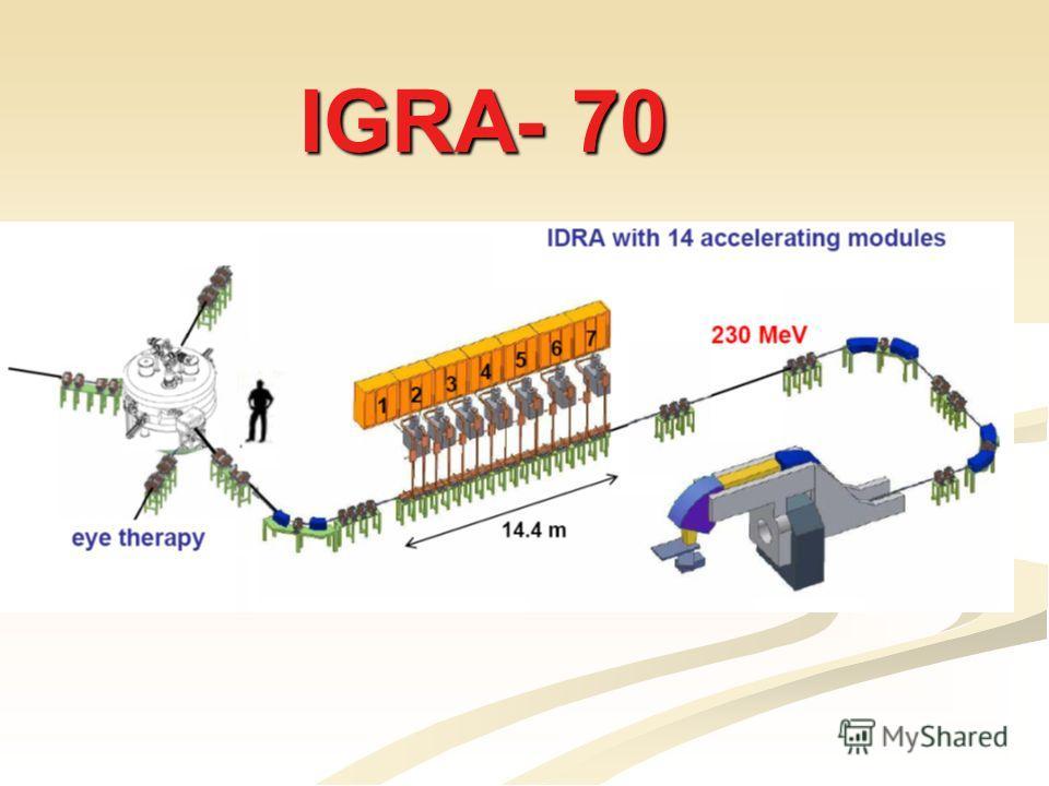 IGRA- 70