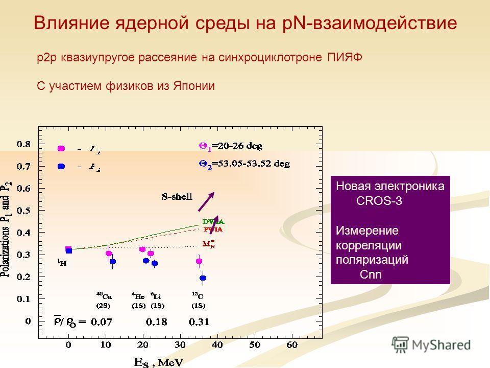 Новая электроника CROS-3 Измерение корреляции поляризаций Сnn Влияние ядерной среды на pN-взаимодействие p2p квазиупругое рассеяние на синхроциклотроне ПИЯФ C участием физиков из Японии