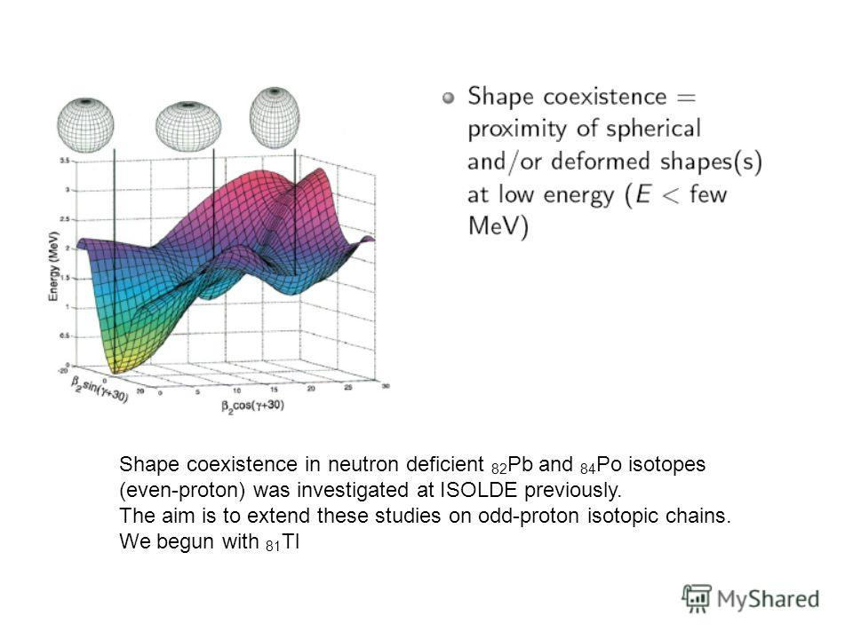 Shape coexistence in neutron deficient 82 Pb and 84 Po isotopes (even-proton) was investigated at ISOLDE previously. The aim is to extend these studies on odd-proton isotopic chains. We begun with 81 Tl