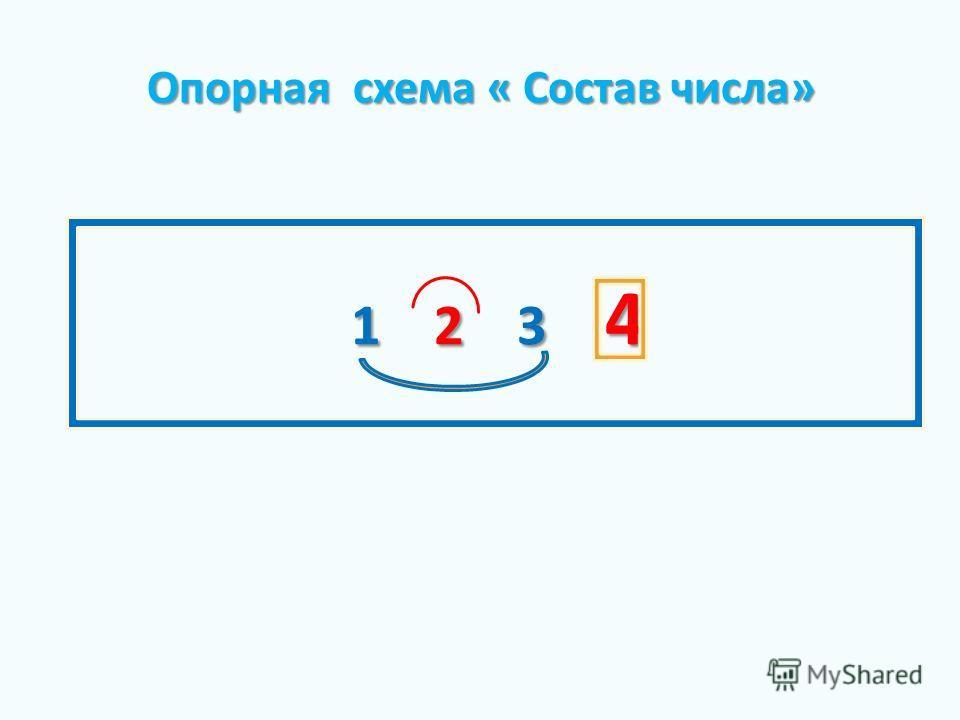 1 2 3 4 Опорная схема « Состав числа» Опорная схема « Состав числа»