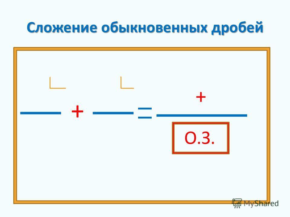 Сложение обыкновенных дробей + + О.З.