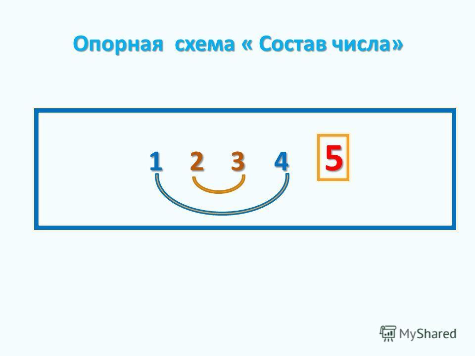 1 2 3 4 5 Опорная схема « Состав числа» Опорная схема « Состав числа»