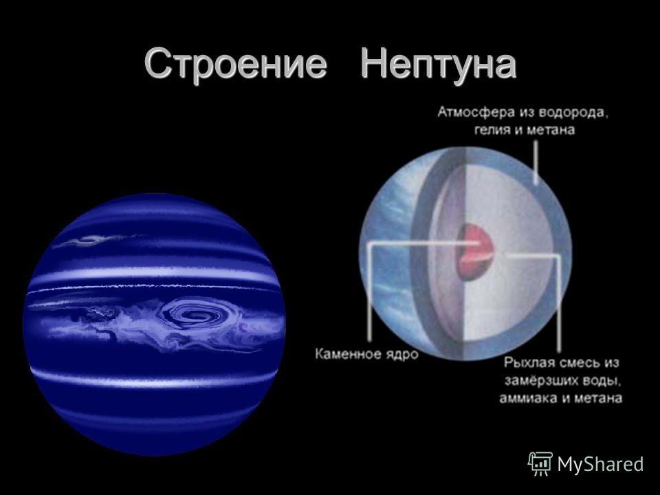 Строение Нептуна
