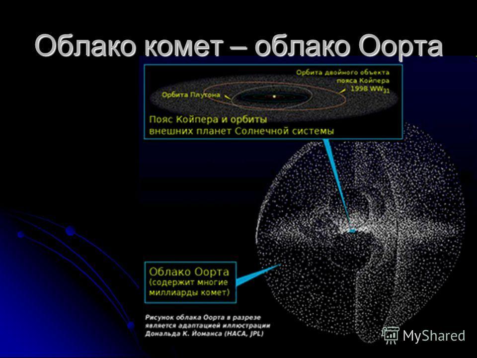Облако комет – облако Оорта