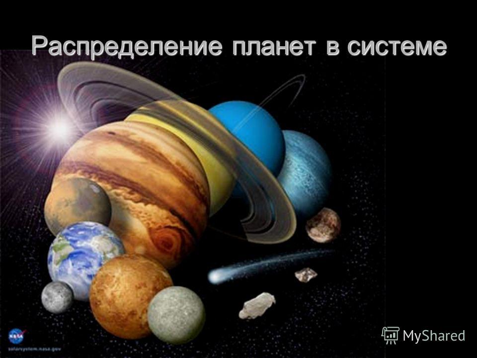 Распределение планет в системе