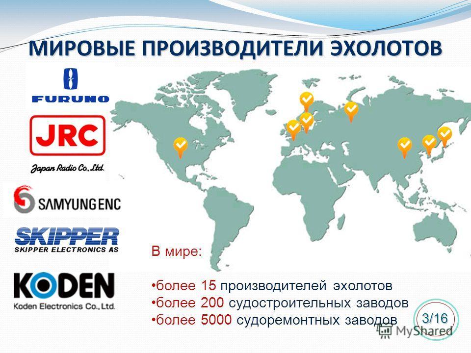 МИРОВЫЕ ПРОИЗВОДИТЕЛИ ЭХОЛОТОВ В мире: более 15 производителей эхолотов более 200 судостроительных заводов более 5000 судоремонтных заводов 3/16