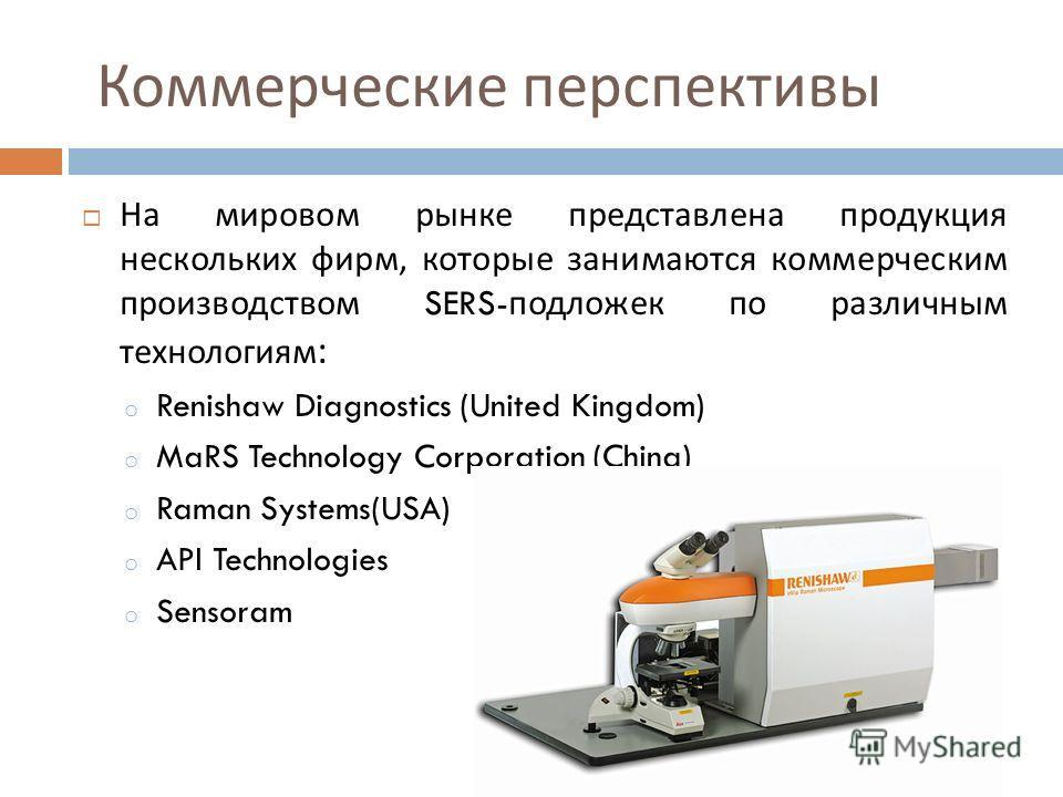 Коммерческие перспективы На мировом рынке представлена продукция нескольких фирм, которые занимаются коммерческим производством SERS- подложек по различным технологиям : o Renishaw Diagnostics (United Kingdom) o MaRS Technology Corporation (China) o