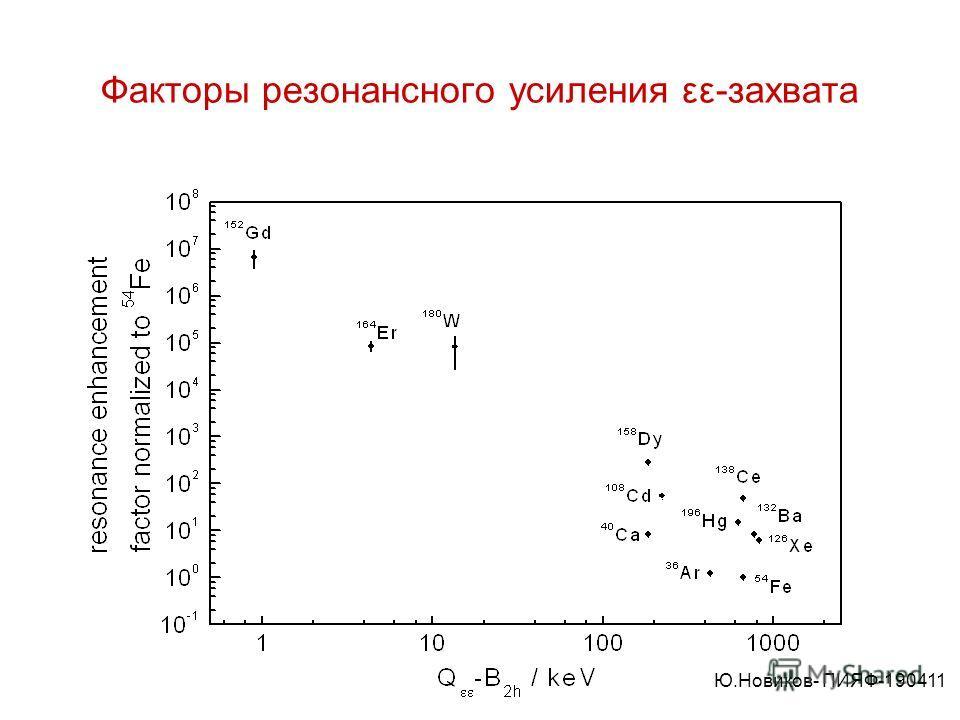 Факторы резонансного усиления εε-захвата Ю.Новиков- ПИЯФ-190411