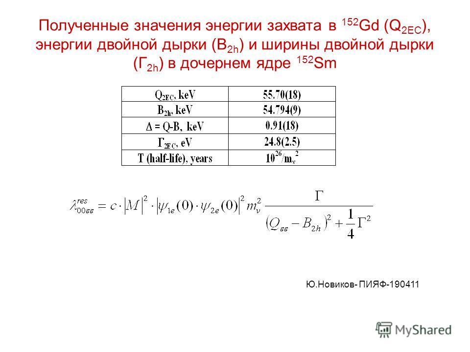 Полученные значения энергии захвата в 152 Gd (Q 2EC ), энергии двойной дырки (B 2h ) и ширины двойной дырки (Г 2h ) в дочернем ядре 152 Sm Ю.Новиков- ПИЯФ-190411