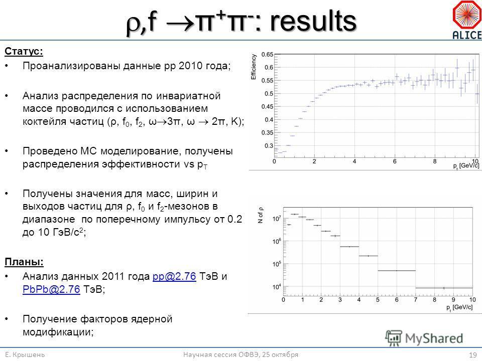 ,f π + π - : results,f π + π - : results Е. КрышеньНаучная сессия ОФВЭ, 25 октября 19 Статус: Проанализированы данные pp 2010 года; Анализ распределения по инвариатной массе проводился с использованием коктейля частиц (ρ, f 0, f 2, ω 3π, ω 2π, K); Пр