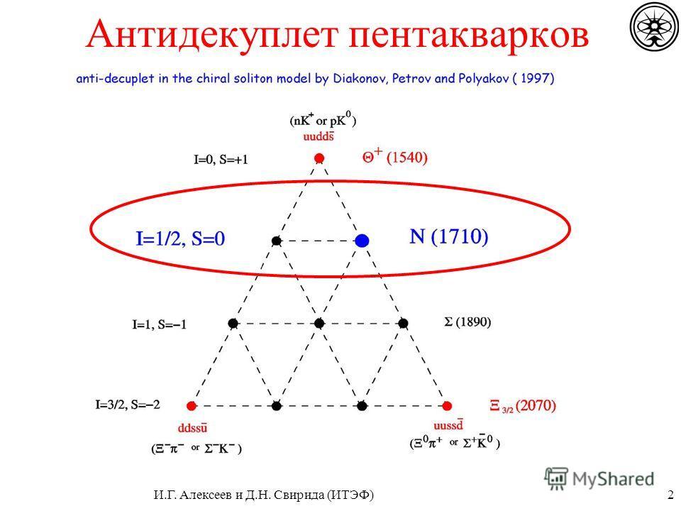 2И.Г. Алексеев и Д.Н. Свирида (ИТЭФ) Антидекуплет пентакварков
