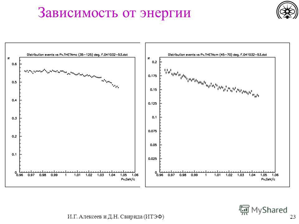 Зависимость от энергии 23 И.Г. Алексеев и Д.Н. Свирида (ИТЭФ)