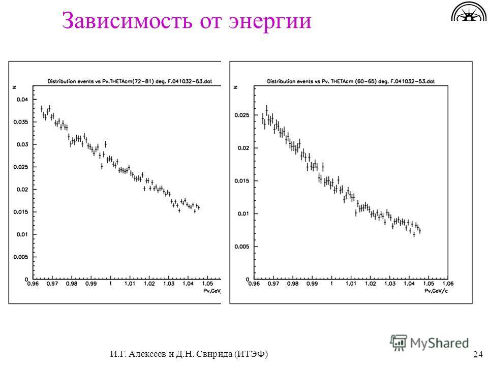 Зависимость от энергии 24 И.Г. Алексеев и Д.Н. Свирида (ИТЭФ)