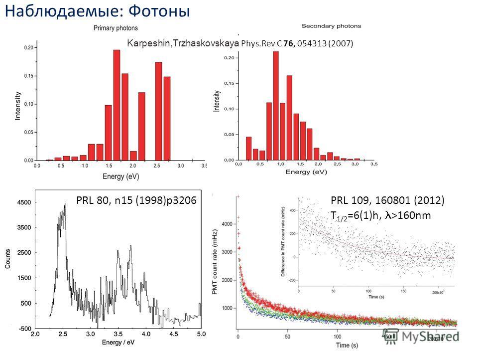 Наблюдаемые: Фотоны PRL 109, 160801 (2012) T 1/2 =6(1)h, >160nm PRL 80, n15 (1998)p3206 Karpeshin,Trzhaskovskaya Phys.Rev C 76, 054313 (2007)