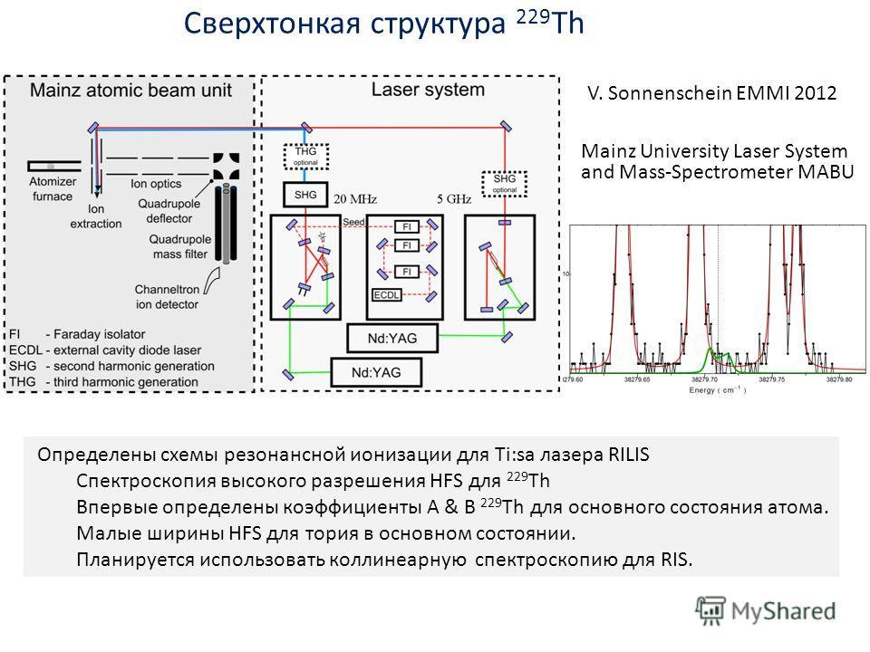 V. Sonnenschein EMMI 2012 Определены схемы резонансной ионизации для Ti:sa лазера RILIS Спектроскопия высокого разрешения HFS для 229 Th Впервые определены коэффициенты A & B 229 Th для основного состояния атома. Малые ширины HFS для тория в основном