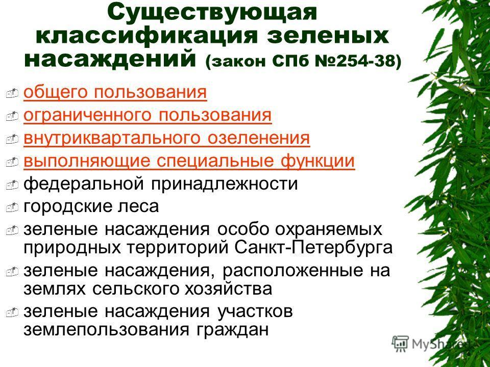 Существующая классификация зеленых насаждений (закон СПб 254-38) общего пользования ограниченного пользования внутриквартального озеленения выполняющие специальные функции федеральной принадлежности городские леса зеленые насаждения особо охраняемых