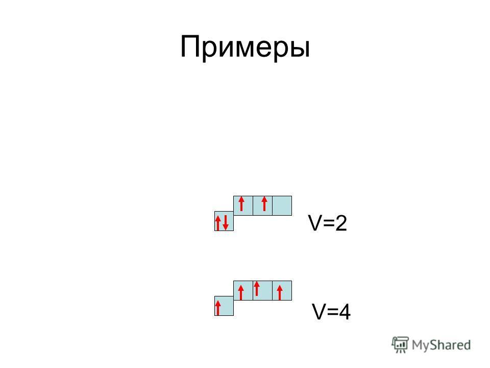 Примеры V=4 V=2