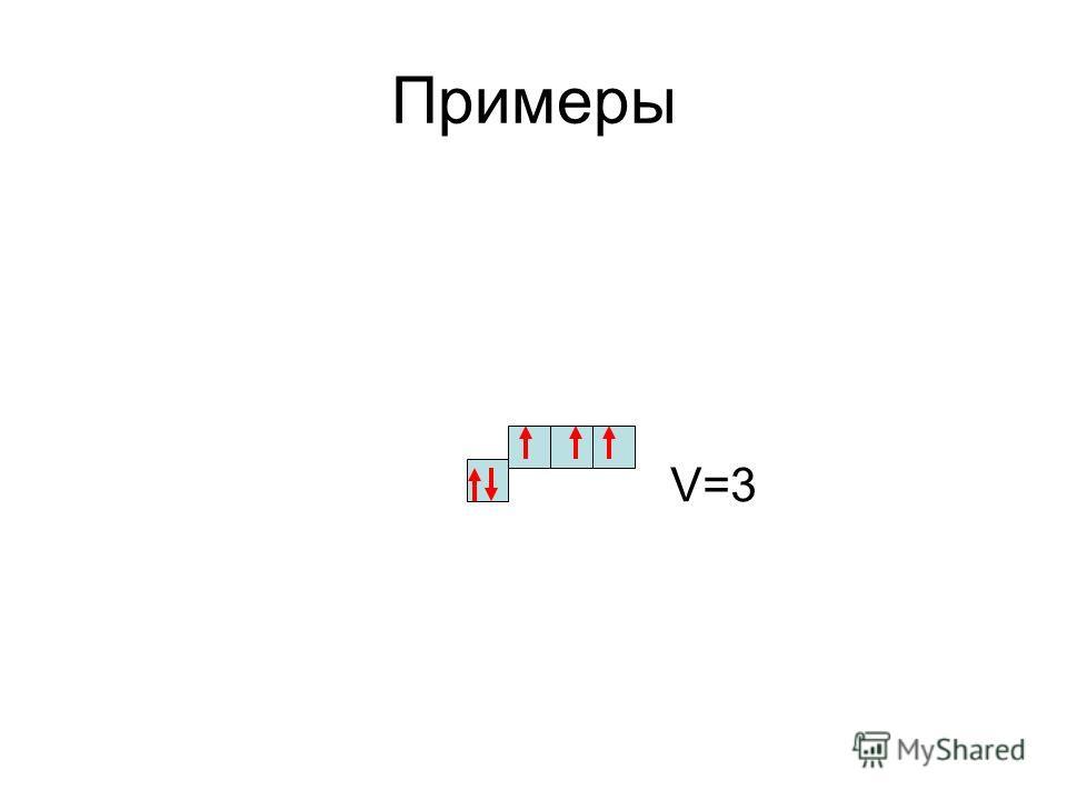 Примеры V=3